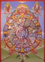 Колесо Сансары в руках бога смерти Ямы